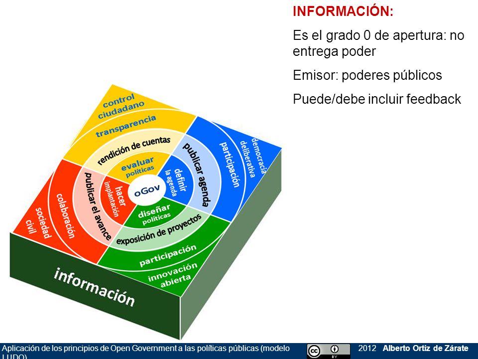 Aplicación de los principios de Open Government a las políticas públicas (modelo LUDO) 2012 Alberto Ortiz de Zárate INFORMACIÓN: Es el grado 0 de aper