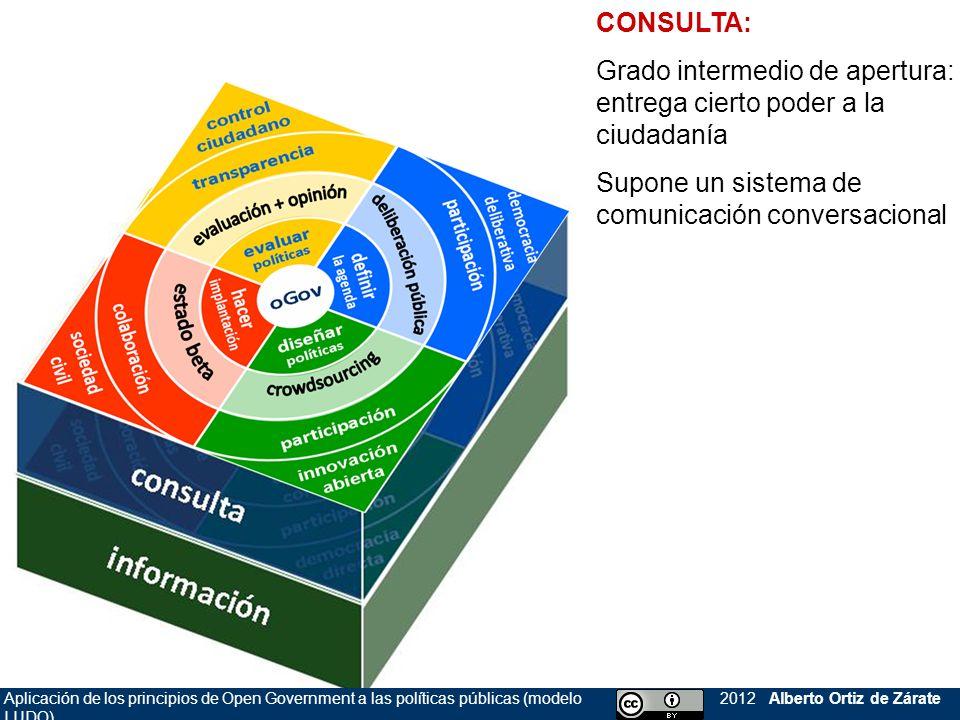 Aplicación de los principios de Open Government a las políticas públicas (modelo LUDO) 2012 Alberto Ortiz de Zárate CONSULTA: Grado intermedio de aper