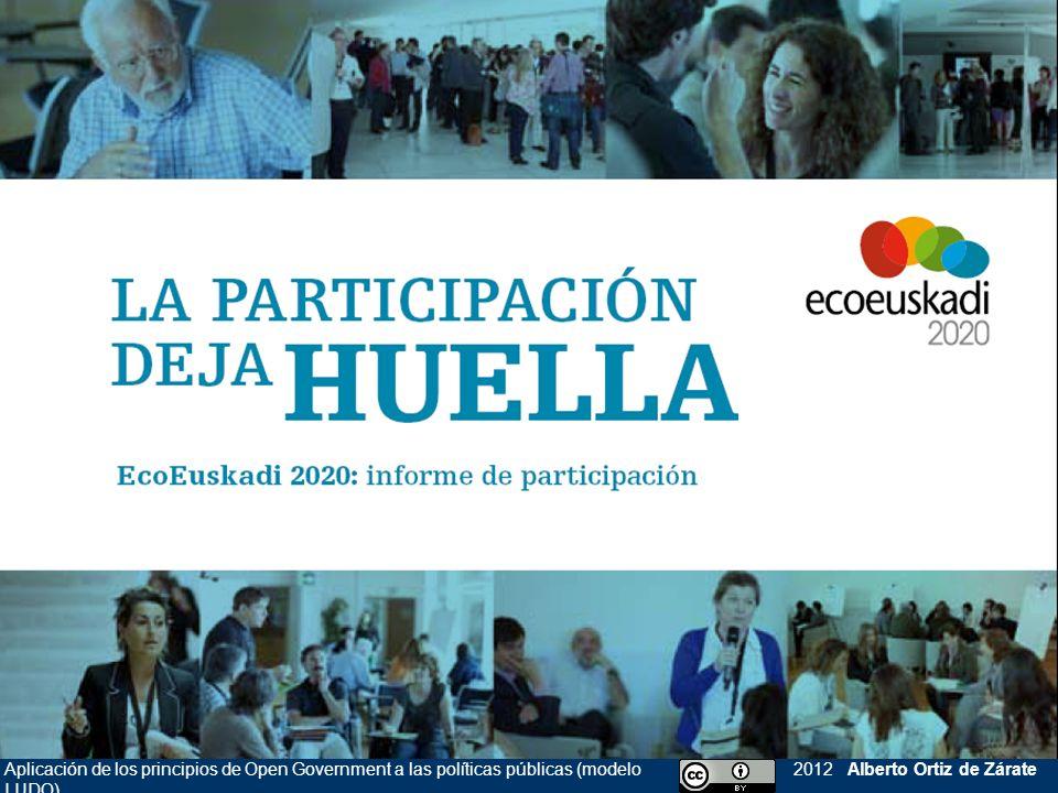 Aplicación de los principios de Open Government a las políticas públicas (modelo LUDO) 2012 Alberto Ortiz de Zárate
