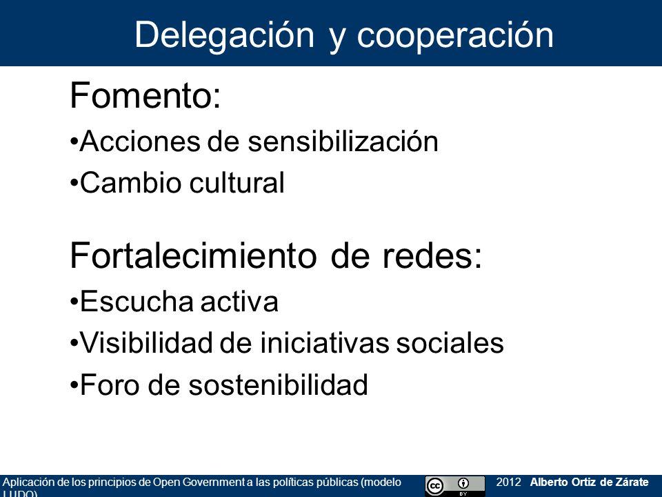 Aplicación de los principios de Open Government a las políticas públicas (modelo LUDO) 2012 Alberto Ortiz de Zárate Fomento: Acciones de sensibilización Cambio cultural Delegación y cooperación Fortalecimiento de redes: Escucha activa Visibilidad de iniciativas sociales Foro de sostenibilidad