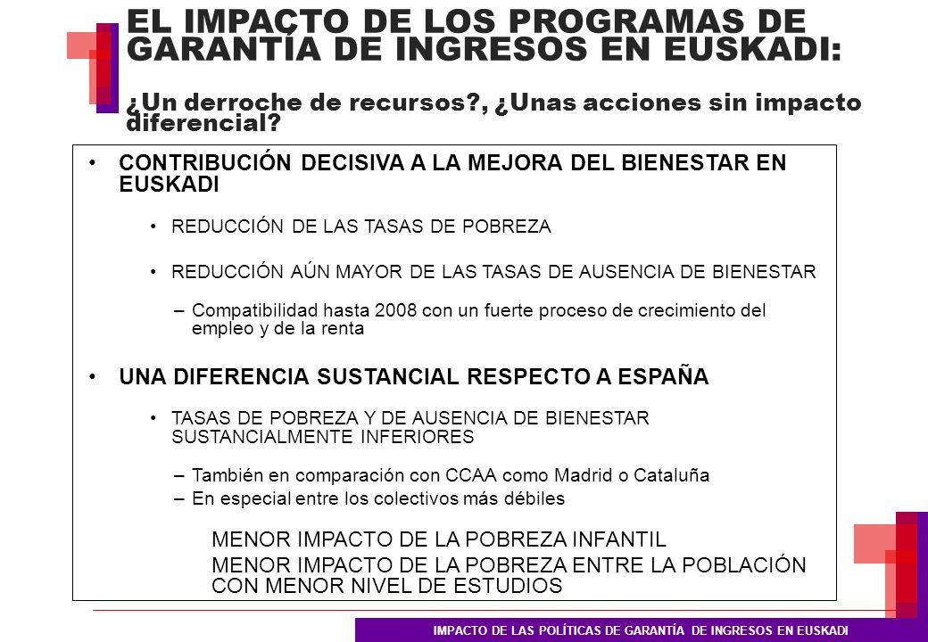 EL IMPACTO DE LOS PROGRAMAS DE GARANTÍA DE INGRESOS EN EUSKADI: ¿Un derroche de recursos , ¿Unas acciones sin impacto diferencial.