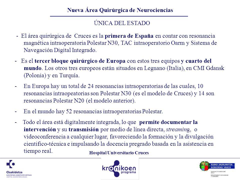 Hospital Universitario Cruces INVERSIÓN y SUPERFICIE SUPERFICIE REMODELADA: 515 M2 INVERSIÓN: OBRA: 1.500.000 EQUIPAMIENTO: 1.300.000 INTEGRACIÓN DIGITAL: 350.000 TOTAL INVERSIÓN: 3.150.000 Nueva Área Quirúrgica de Neurociencias