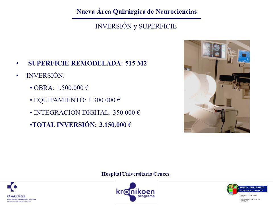 Hospital Universitario Cruces INVERSIÓN y SUPERFICIE SUPERFICIE REMODELADA: 515 M2 INVERSIÓN: OBRA: 1.500.000 EQUIPAMIENTO: 1.300.000 INTEGRACIÓN DIGI