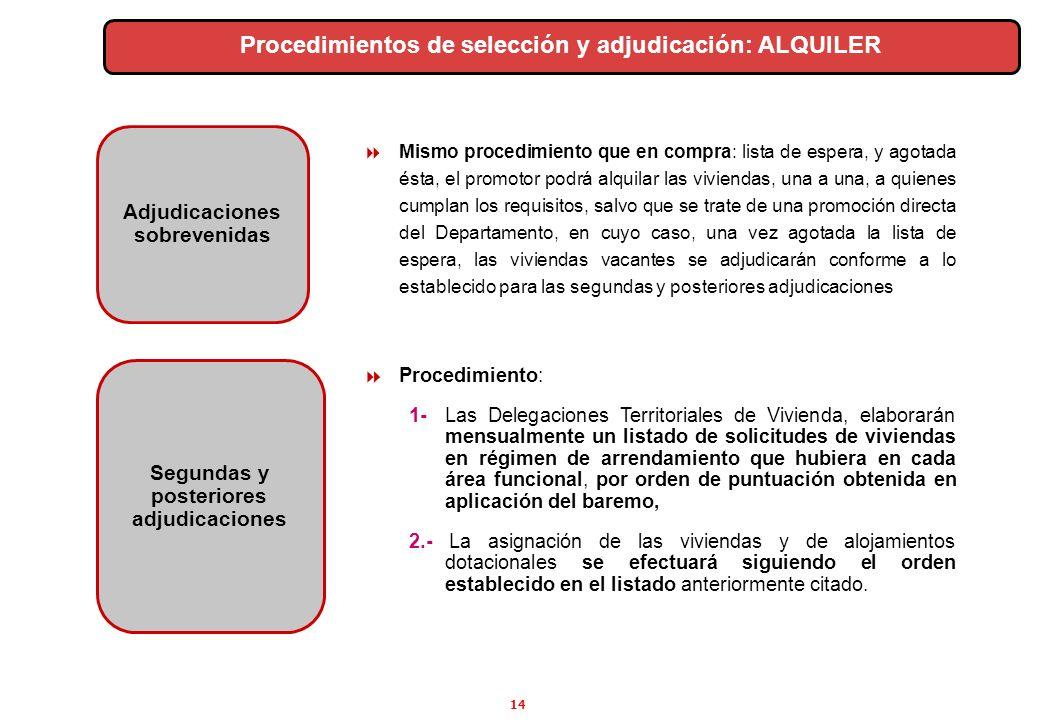 14 Adjudicaciones sobrevenidas Procedimientos de selección y adjudicación: ALQUILER Procedimiento: 1-Las Delegaciones Territoriales de Vivienda, elabo