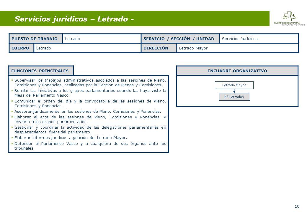 10 Servicios jurídicos – Letrado - FUNCIONES PRINCIPALES Supervisar los trabajos administrativos asociados a las sesiones de Pleno, Comisiones y Ponencias, realizadas por la Sección de Plenos y Comisiones.