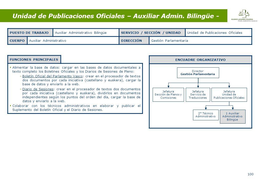 100 Unidad de Publicaciones Oficiales – Auxiliar Admin.