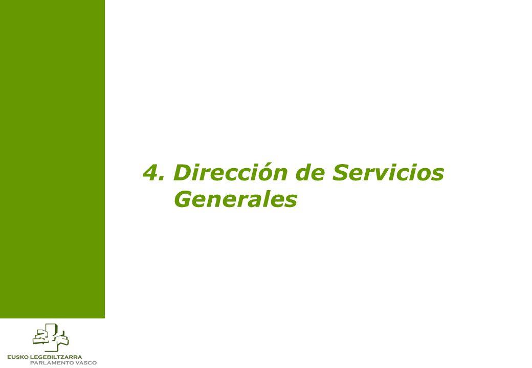 4. Dirección de Servicios Generales