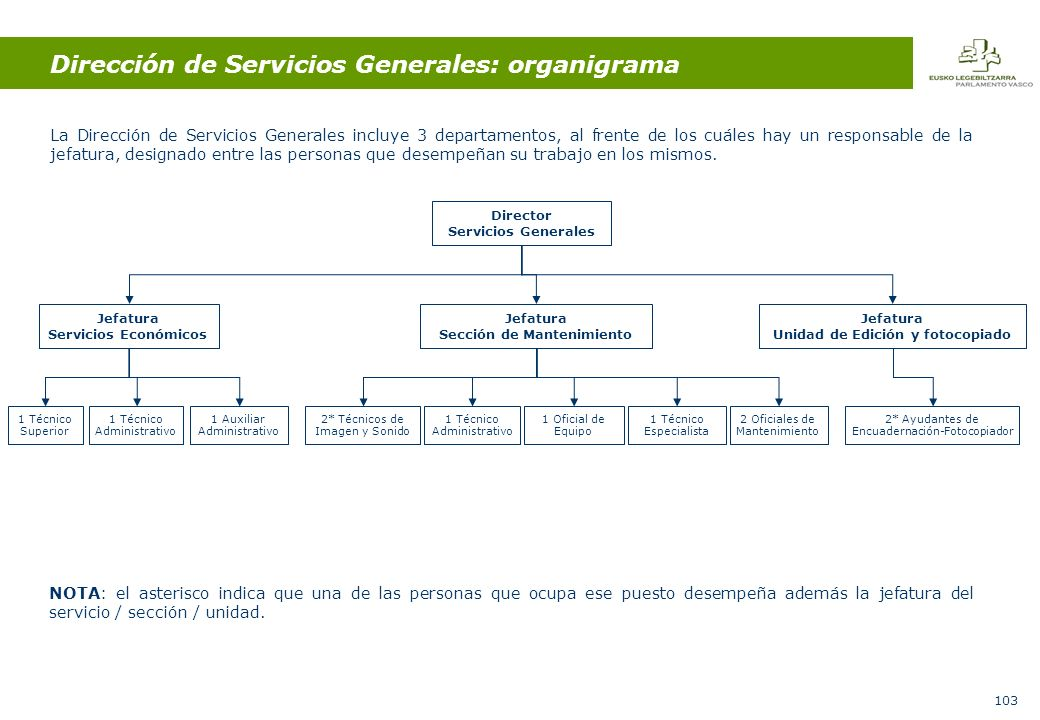 103 Dirección de Servicios Generales: organigrama La Dirección de Servicios Generales incluye 3 departamentos, al frente de los cuáles hay un responsable de la jefatura, designado entre las personas que desempeñan su trabajo en los mismos.