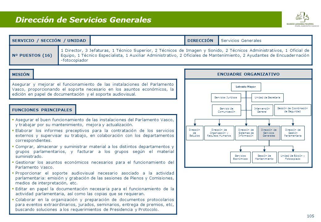 105 Dirección de Servicios Generales MISIÓN Asegurar y mejorar el funcionamiento de las instalaciones del Parlamento Vasco, proporcionando el soporte necesario en los asuntos económicos, la edición en papel de documentación y el soporte audiovisual.