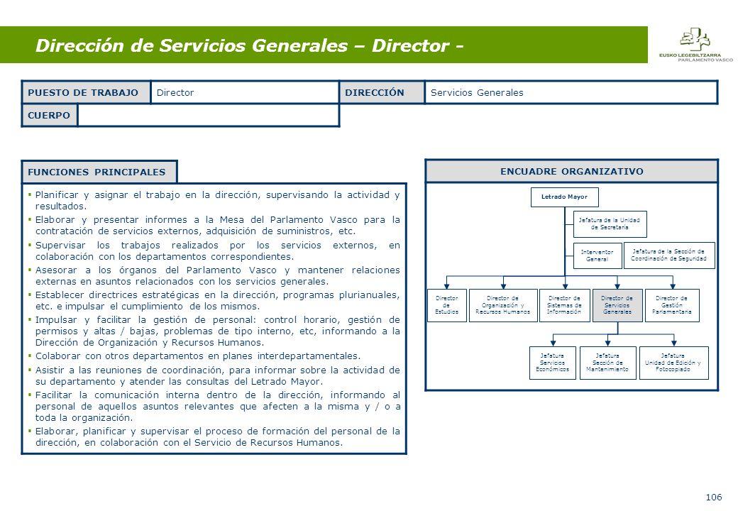 106 Dirección de Servicios Generales – Director - FUNCIONES PRINCIPALES Planificar y asignar el trabajo en la dirección, supervisando la actividad y resultados.