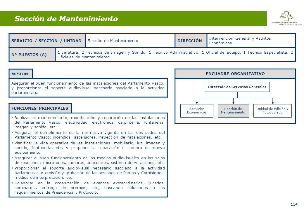 114 Sección de Mantenimiento MISIÓN Asegurar el buen funcionamiento de las instalaciones del Parlamento Vasco, y proporcionar el soporte audiovisual necesario asociado a la actividad parlamentaria.