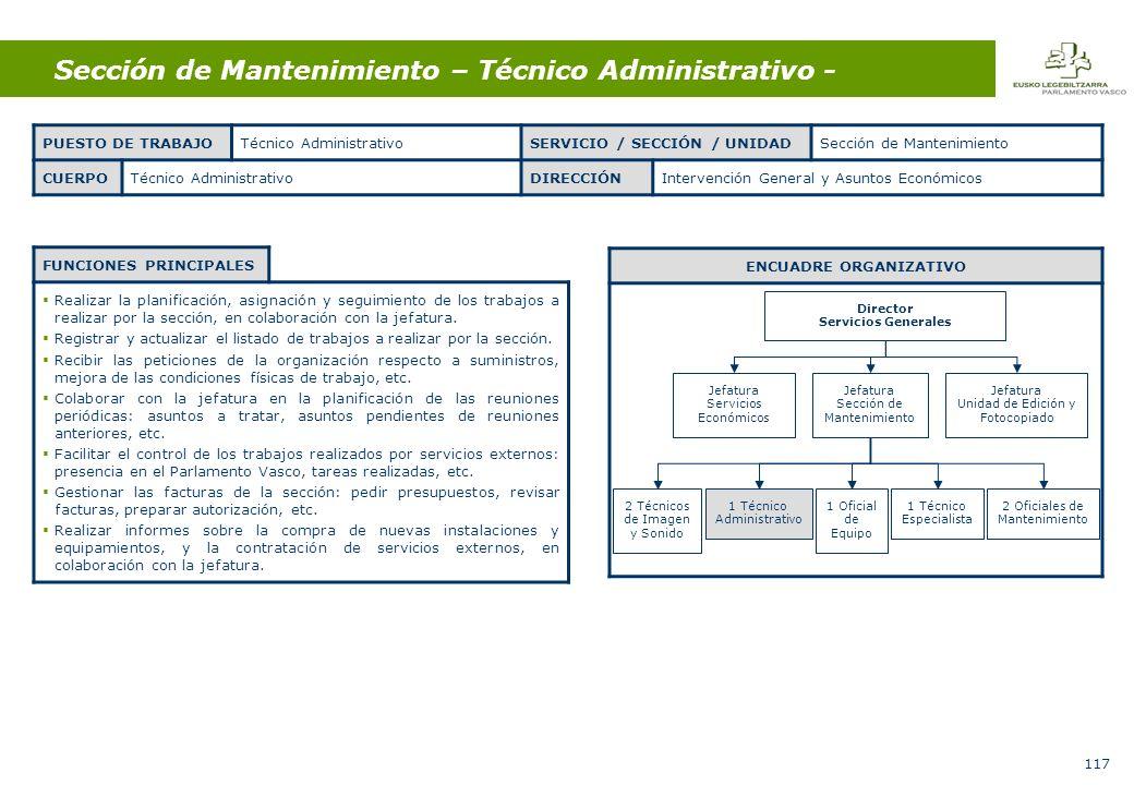 117 FUNCIONES PRINCIPALES Realizar la planificación, asignación y seguimiento de los trabajos a realizar por la sección, en colaboración con la jefatura.