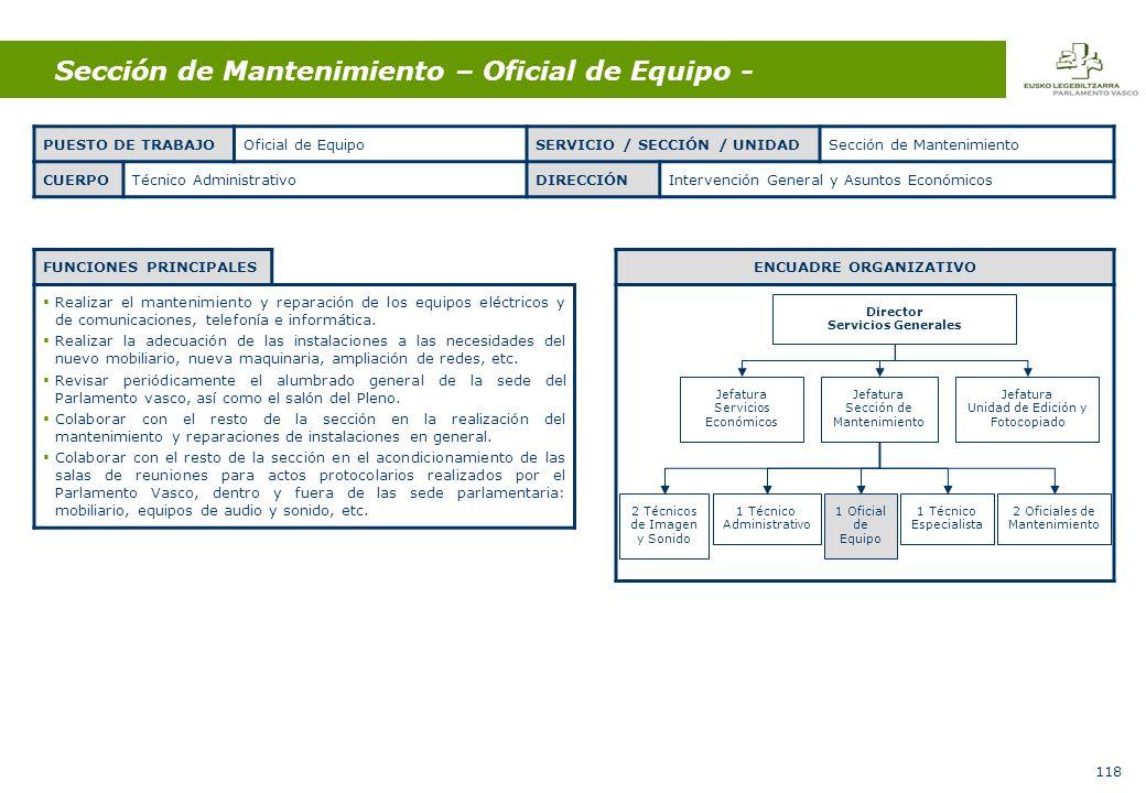 118 Sección de Mantenimiento – Oficial de Equipo - FUNCIONES PRINCIPALES Realizar el mantenimiento y reparación de los equipos eléctricos y de comunicaciones, telefonía e informática.