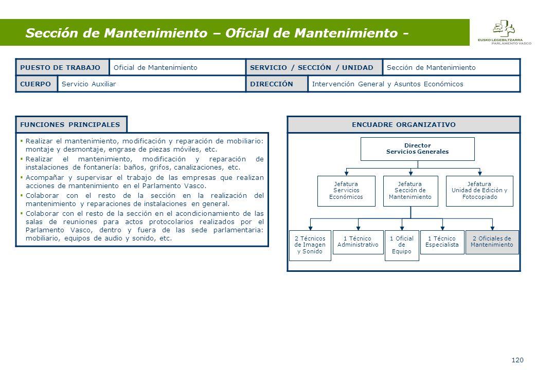 120 Sección de Mantenimiento – Oficial de Mantenimiento - FUNCIONES PRINCIPALES Realizar el mantenimiento, modificación y reparación de mobiliario: montaje y desmontaje, engrase de piezas móviles, etc.