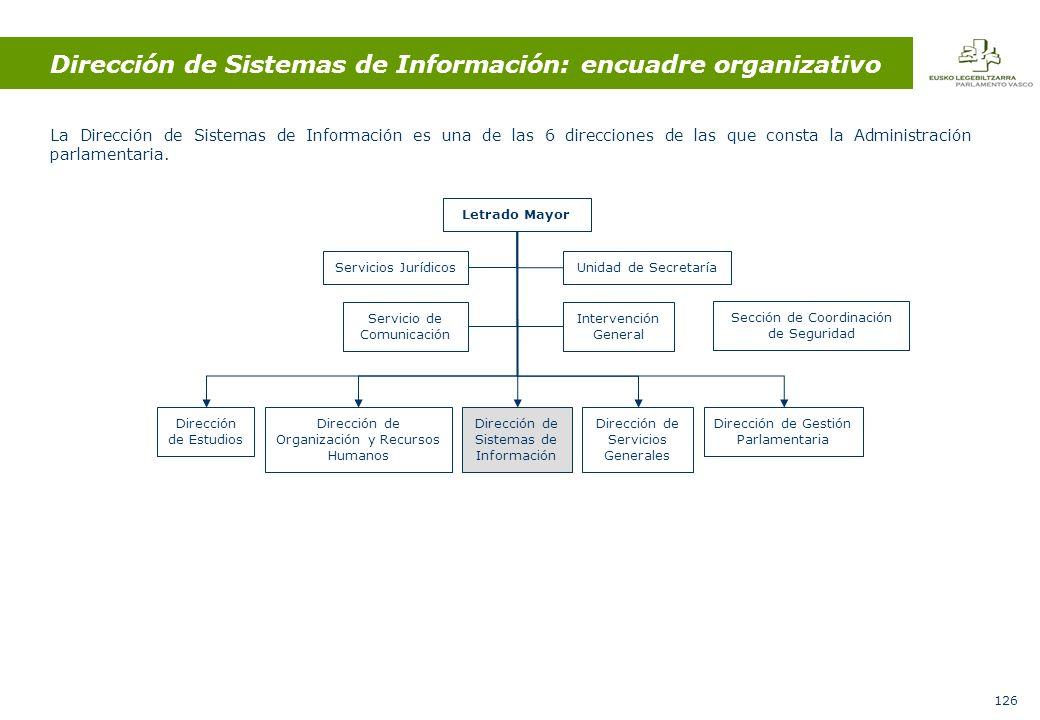 126 Dirección de Sistemas de Información: encuadre organizativo La Dirección de Sistemas de Información es una de las 6 direcciones de las que consta la Administración parlamentaria.