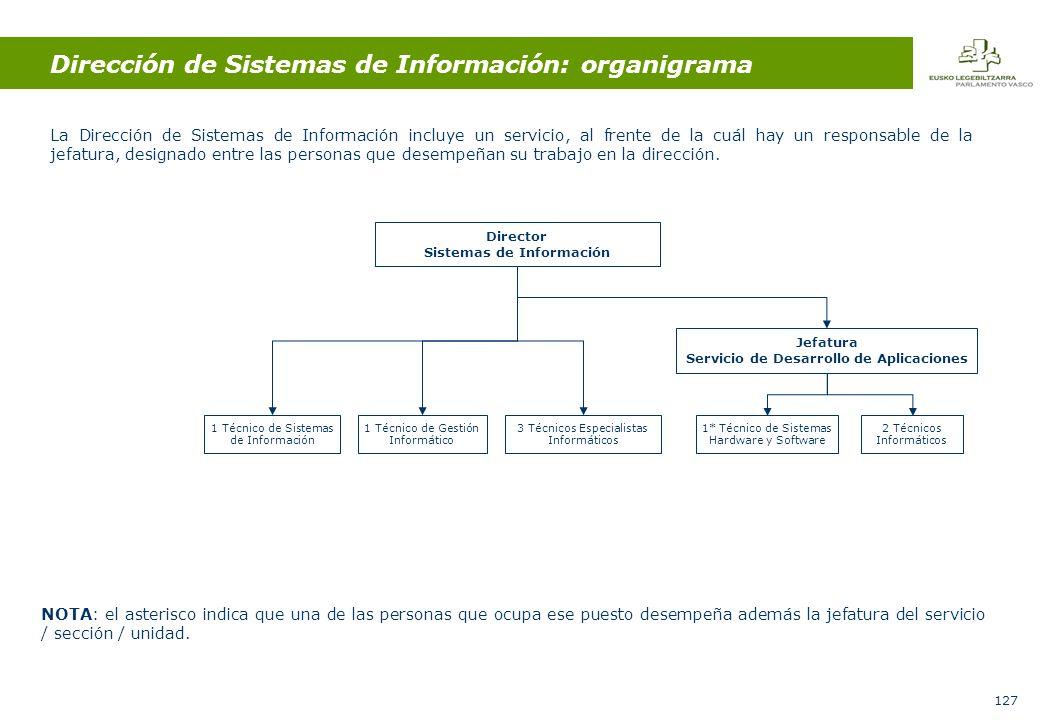 127 Dirección de Sistemas de Información: organigrama La Dirección de Sistemas de Información incluye un servicio, al frente de la cuál hay un responsable de la jefatura, designado entre las personas que desempeñan su trabajo en la dirección.