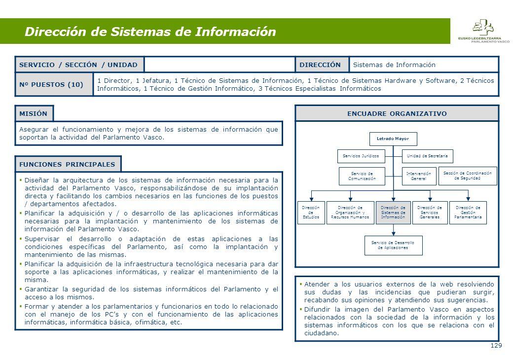 129 Dirección de Sistemas de Información MISIÓN Asegurar el funcionamiento y mejora de los sistemas de información que soportan la actividad del Parlamento Vasco.