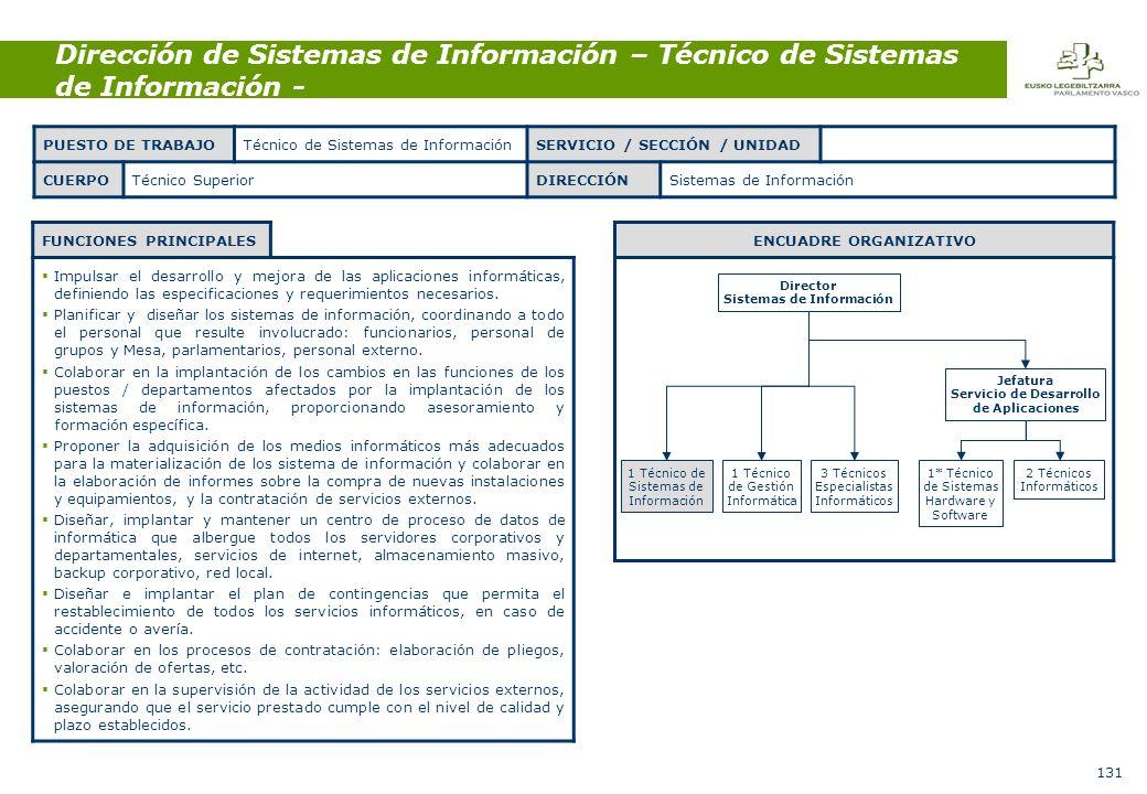131 Dirección de Sistemas de Información – Técnico de Sistemas de Información - FUNCIONES PRINCIPALES Impulsar el desarrollo y mejora de las aplicaciones informáticas, definiendo las especificaciones y requerimientos necesarios.