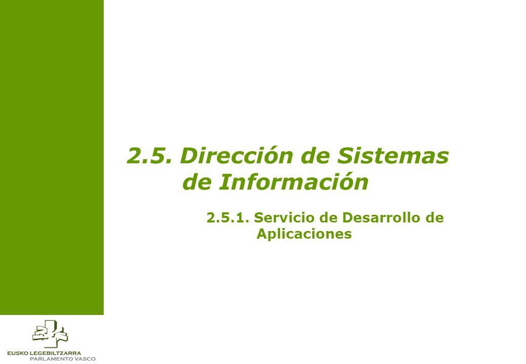 2.5. Dirección de Sistemas de Información 2.5.1. Servicio de Desarrollo de Aplicaciones