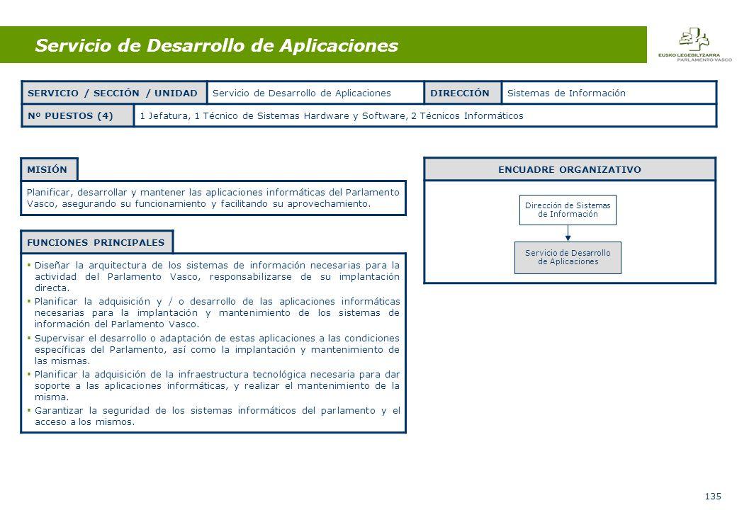 135 Servicio de Desarrollo de Aplicaciones MISIÓN Planificar, desarrollar y mantener las aplicaciones informáticas del Parlamento Vasco, asegurando su funcionamiento y facilitando su aprovechamiento.