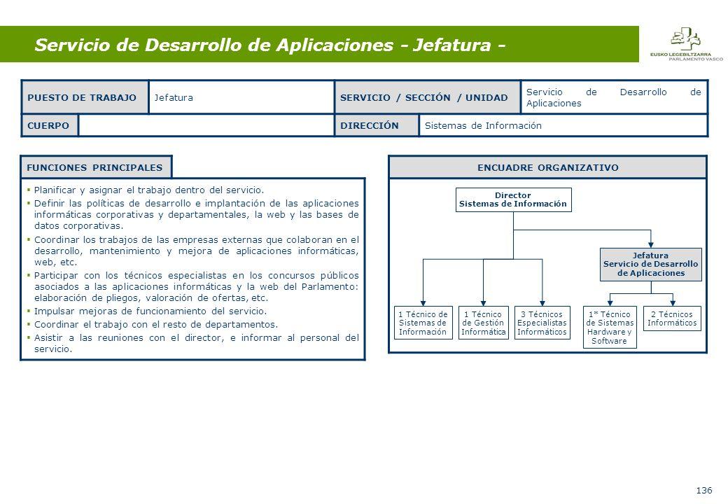 136 Servicio de Desarrollo de Aplicaciones - Jefatura - FUNCIONES PRINCIPALES Planificar y asignar el trabajo dentro del servicio.