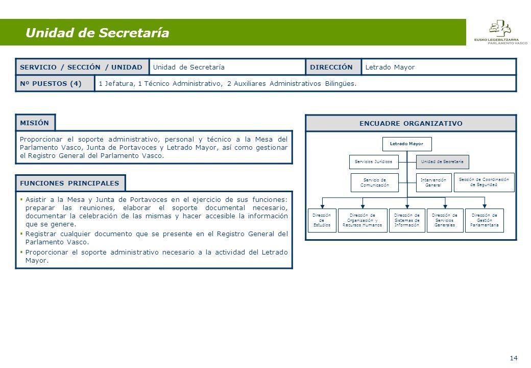 14 Unidad de Secretaría MISIÓN Proporcionar el soporte administrativo, personal y técnico a la Mesa del Parlamento Vasco, Junta de Portavoces y Letrado Mayor, así como gestionar el Registro General del Parlamento Vasco.