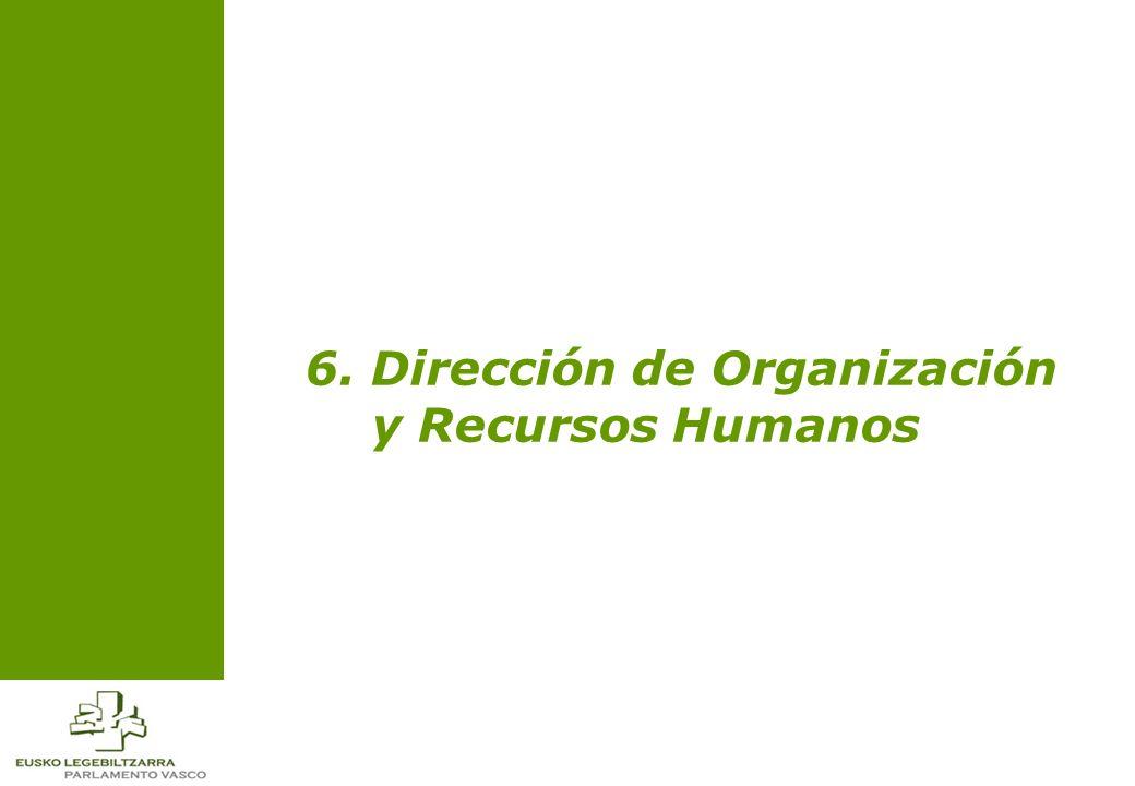 6. Dirección de Organización y Recursos Humanos