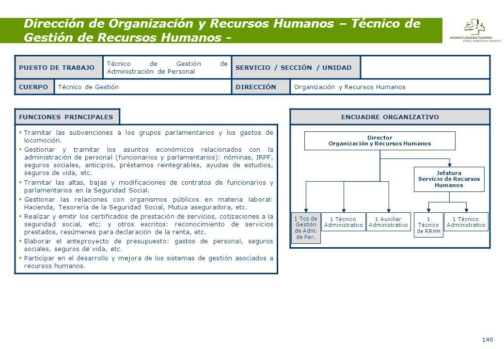 146 Dirección de Organización y Recursos Humanos – Técnico de Gestión de Recursos Humanos - FUNCIONES PRINCIPALES Tramitar las subvenciones a los grupos parlamentarios y los gastos de locomoción.