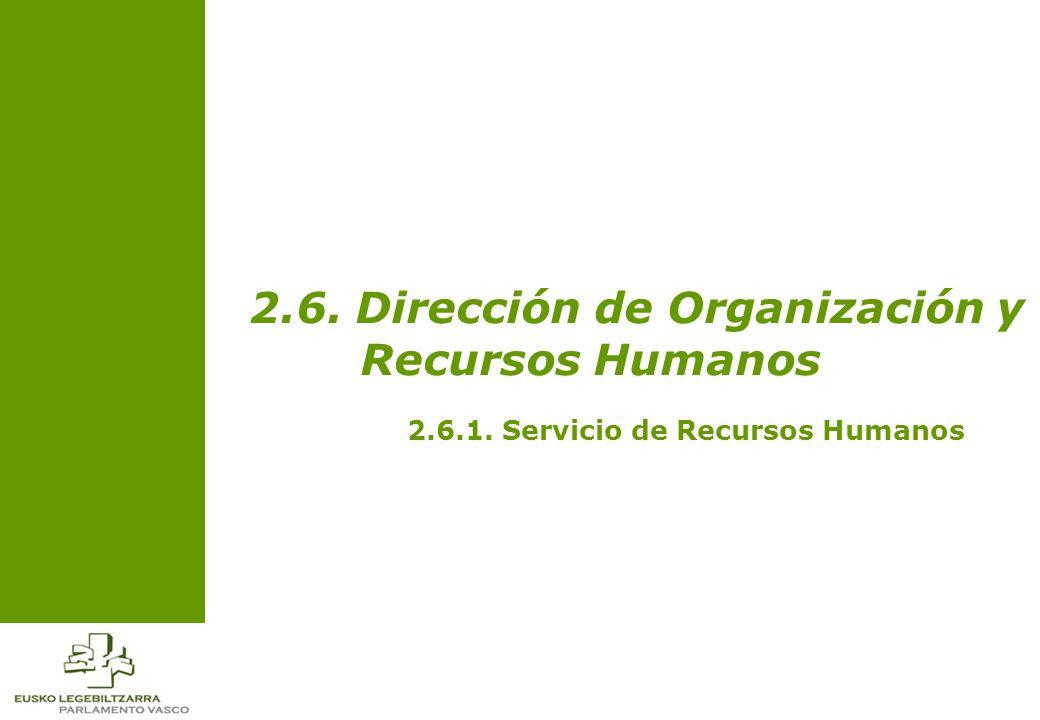 2.6. Dirección de Organización y Recursos Humanos 2.6.1. Servicio de Recursos Humanos
