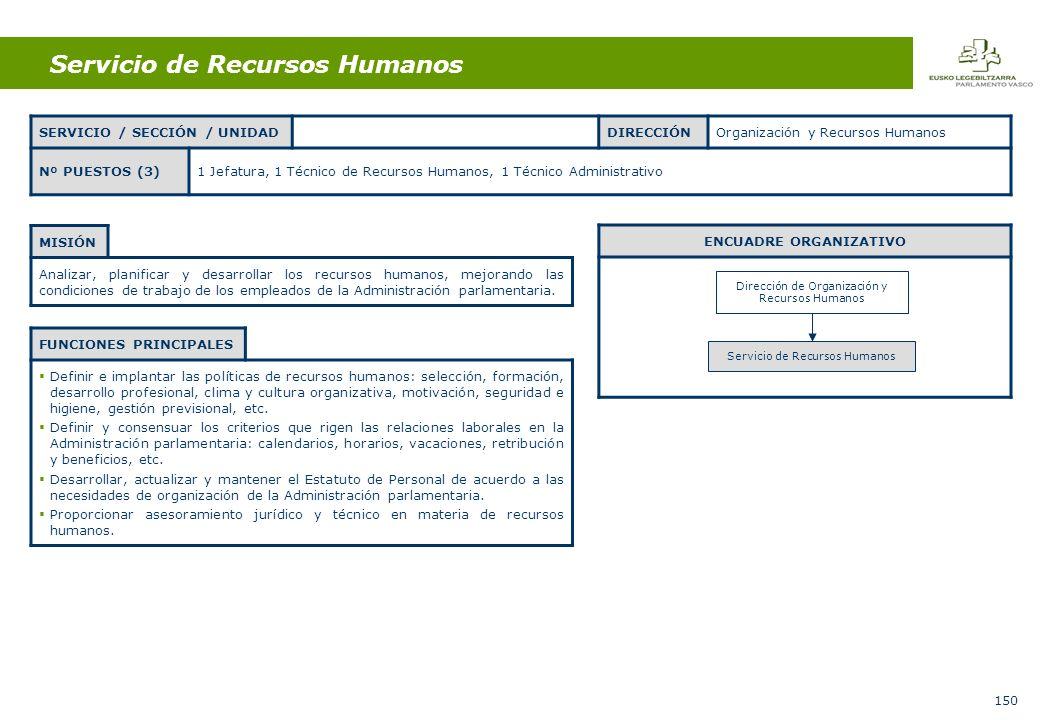 150 Servicio de Recursos Humanos MISIÓN Analizar, planificar y desarrollar los recursos humanos, mejorando las condiciones de trabajo de los empleados de la Administración parlamentaria.