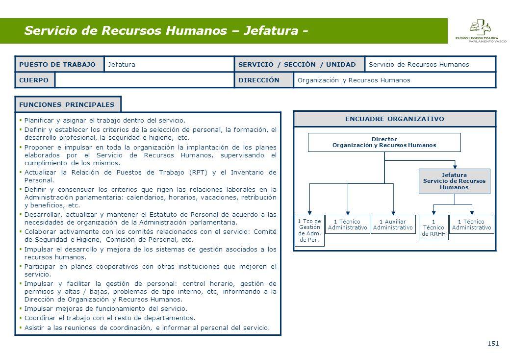 151 Servicio de Recursos Humanos – Jefatura - FUNCIONES PRINCIPALES Planificar y asignar el trabajo dentro del servicio.