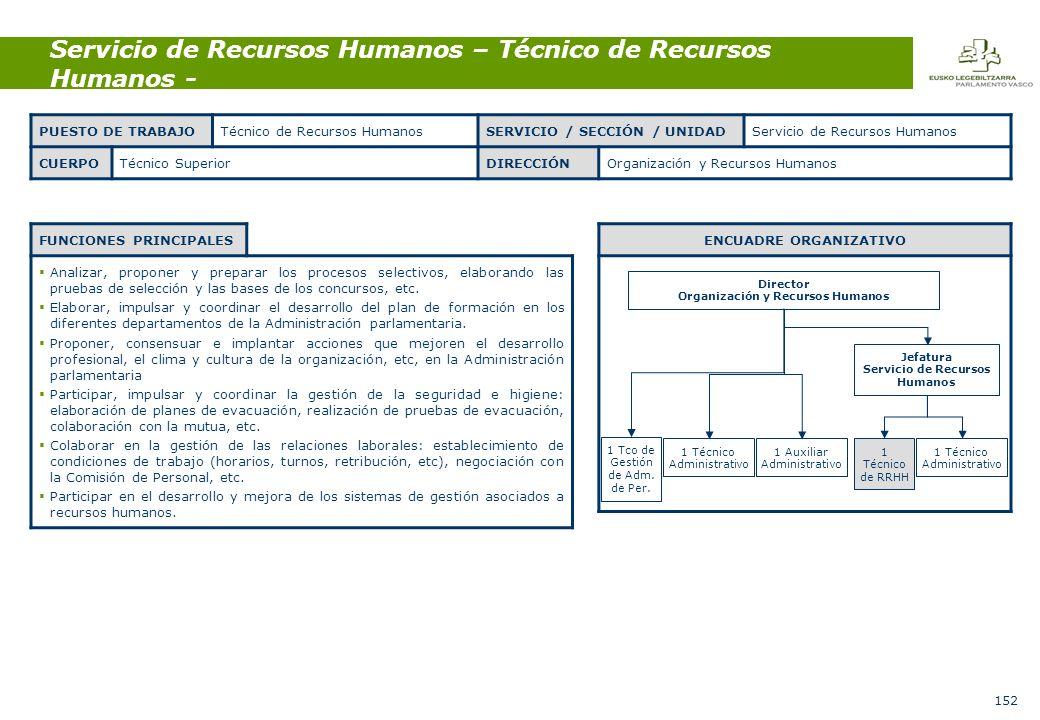 152 FUNCIONES PRINCIPALES Analizar, proponer y preparar los procesos selectivos, elaborando las pruebas de selección y las bases de los concursos, etc.
