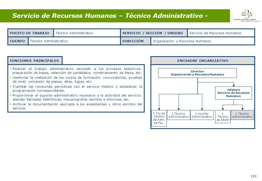 153 Servicio de Recursos Humanos – Técnico Administrativo - FUNCIONES PRINCIPALES Realizar el trabajo administrativo asociado a los procesos selectivos: preparación de bases, selección de candidatos, nombramiento de Mesa, etc.