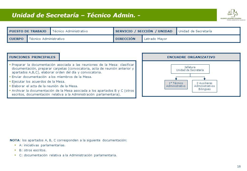 16 Unidad de Secretaría – Técnico Admin.