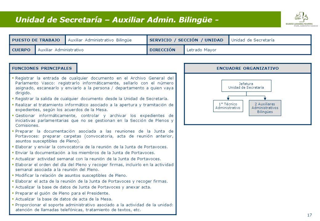 17 Unidad de Secretaría – Auxiliar Admin.