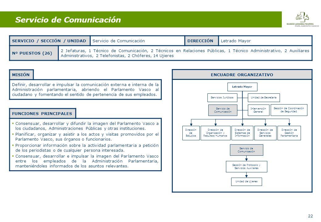 22 Servicio de Comunicación MISIÓN Definir, desarrollar e impulsar la comunicación externa e interna de la Administración parlamentaria, abriendo el Parlamento Vasco al ciudadano y fomentando el sentido de pertenencia de sus empleados.
