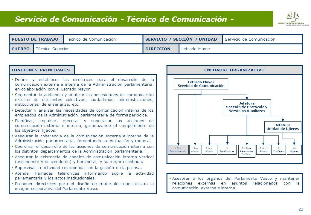 23 Servicio de Comunicación - Técnico de Comunicación - FUNCIONES PRINCIPALES Definir y establecer las directrices para el desarrollo de la comunicación externa e interna de la Administración parlamentaria, en colaboración con el Letrado Mayor.
