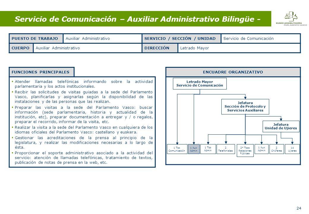 24 Servicio de Comunicación – Auxiliar Administrativo Bilingüe - FUNCIONES PRINCIPALES Atender llamadas telefónicas informando sobre la actividad parlamentaria y los actos institucionales.