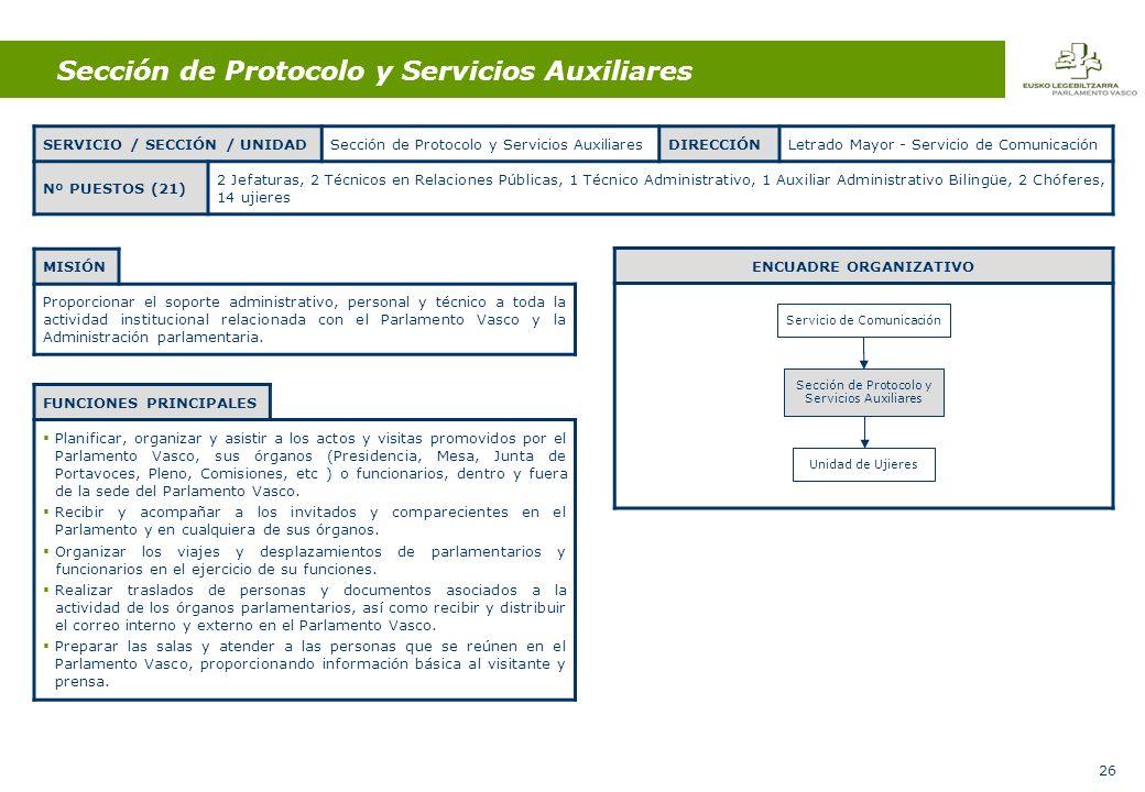 26 Sección de Protocolo y Servicios Auxiliares MISIÓN Proporcionar el soporte administrativo, personal y técnico a toda la actividad institucional relacionada con el Parlamento Vasco y la Administración parlamentaria.