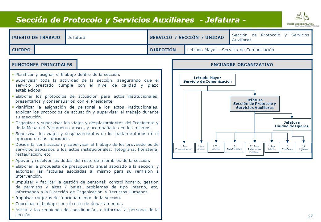 27 Sección de Protocolo y Servicios Auxiliares - Jefatura - FUNCIONES PRINCIPALES Planificar y asignar el trabajo dentro de la sección.