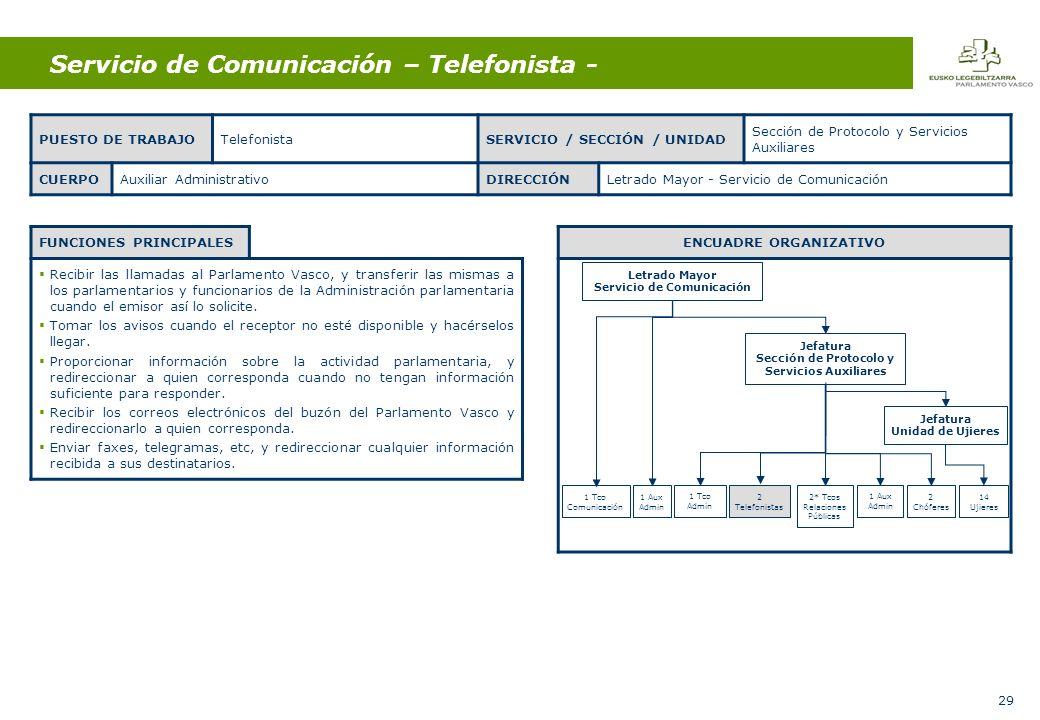 29 Servicio de Comunicación – Telefonista - FUNCIONES PRINCIPALES Recibir las llamadas al Parlamento Vasco, y transferir las mismas a los parlamentarios y funcionarios de la Administración parlamentaria cuando el emisor así lo solicite.