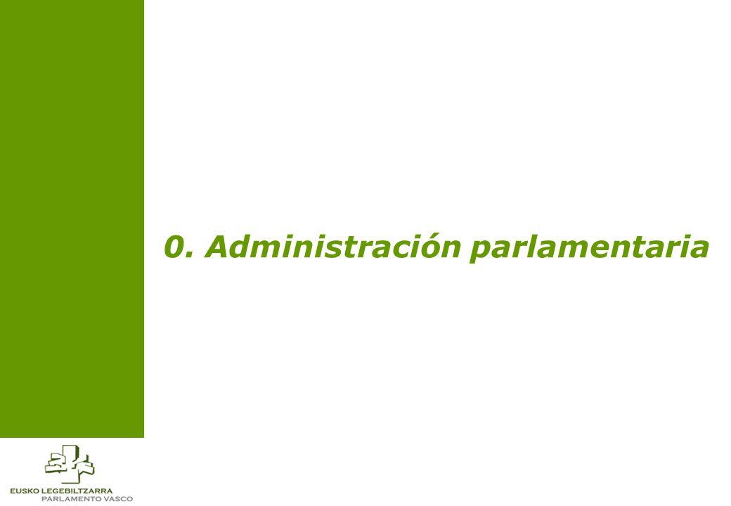 0. Administración parlamentaria