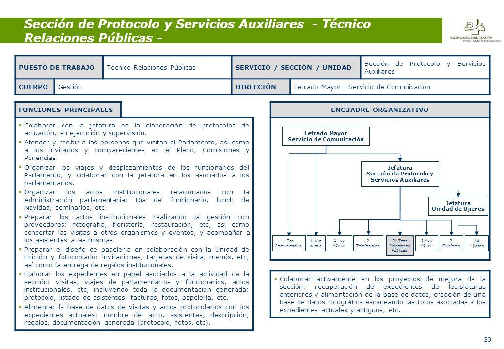 30 Sección de Protocolo y Servicios Auxiliares - Técnico Relaciones Públicas - FUNCIONES PRINCIPALES Colaborar con la jefatura en la elaboración de protocolos de actuación, su ejecución y supervisión.