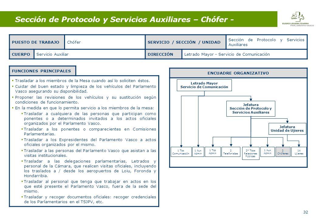 32 Sección de Protocolo y Servicios Auxiliares – Chófer - FUNCIONES PRINCIPALES Trasladar a los miembros de la Mesa cuando así lo soliciten éstos.