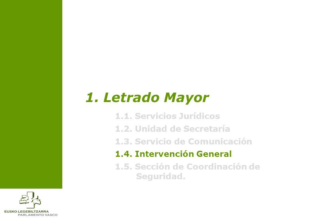 1. Letrado Mayor 1.1. Servicios Jurídicos 1.2. Unidad de Secretaría 1.3.