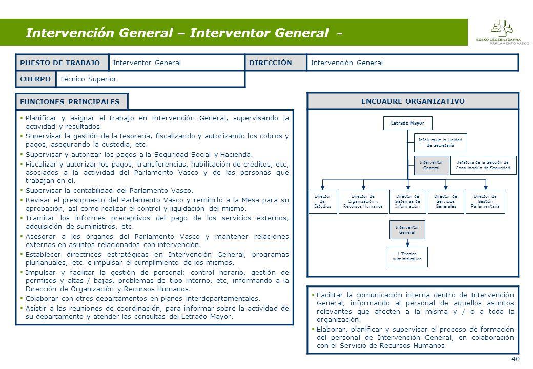 40 Intervención General – Interventor General - FUNCIONES PRINCIPALES Planificar y asignar el trabajo en Intervención General, supervisando la actividad y resultados.