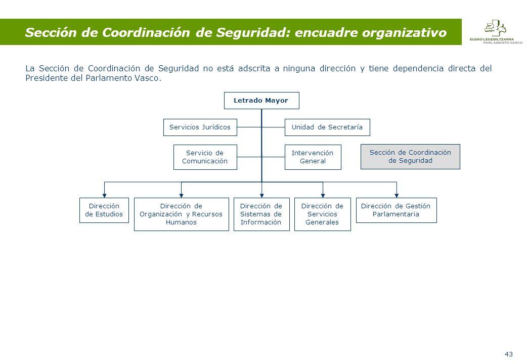 43 Sección de Coordinación de Seguridad: encuadre organizativo La Sección de Coordinación de Seguridad no está adscrita a ninguna dirección y tiene dependencia directa del Presidente del Parlamento Vasco.