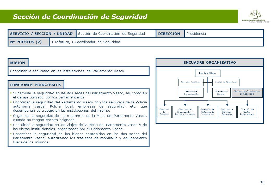 45 Sección de Coordinación de Seguridad MISIÓN Coordinar la seguridad en las instalaciones del Parlamento Vasco.
