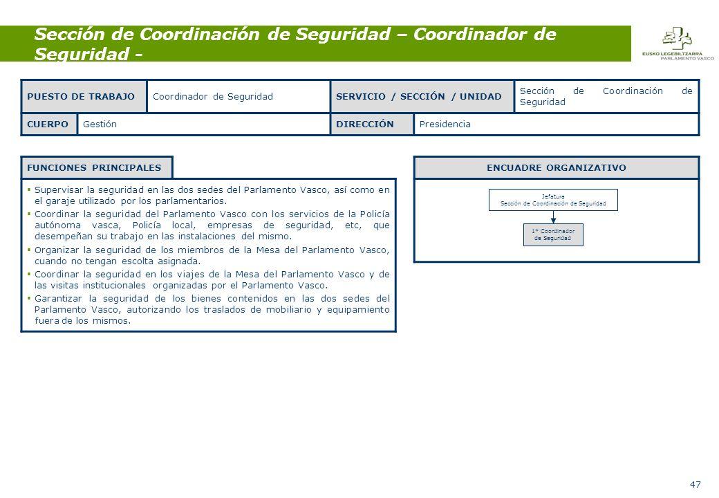 47 Sección de Coordinación de Seguridad – Coordinador de Seguridad - FUNCIONES PRINCIPALES Supervisar la seguridad en las dos sedes del Parlamento Vasco, así como en el garaje utilizado por los parlamentarios.