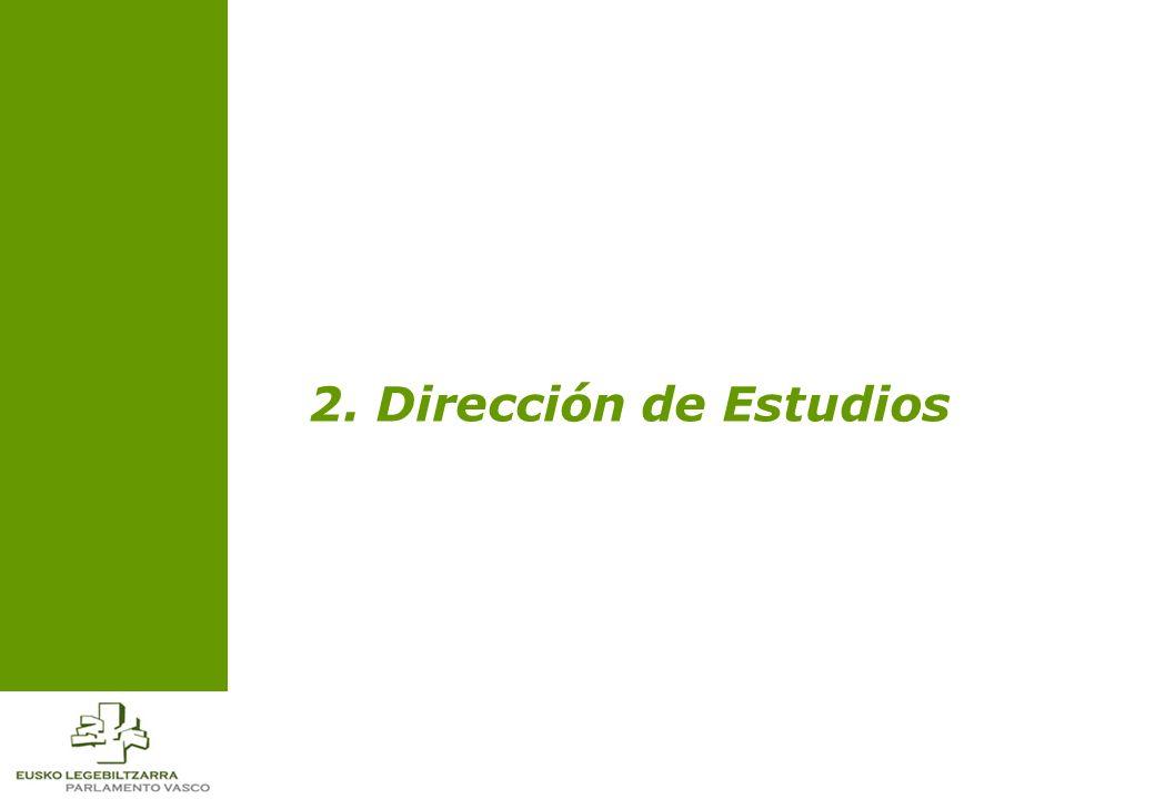 2. Dirección de Estudios